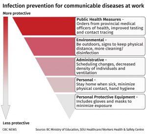 School outbreaks of COVID-19 will happen-graphic-canada-mileniostadium