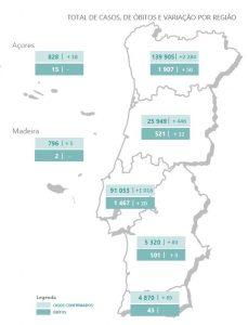 Portugal passa as quatro mi-portugal-mileniostadium