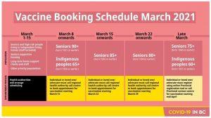 Vaccine Booking Schedule March 2021-Milenio Stadium-Canada