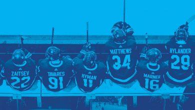 milenio stadium - Toronto Maple Leafs mid-season report