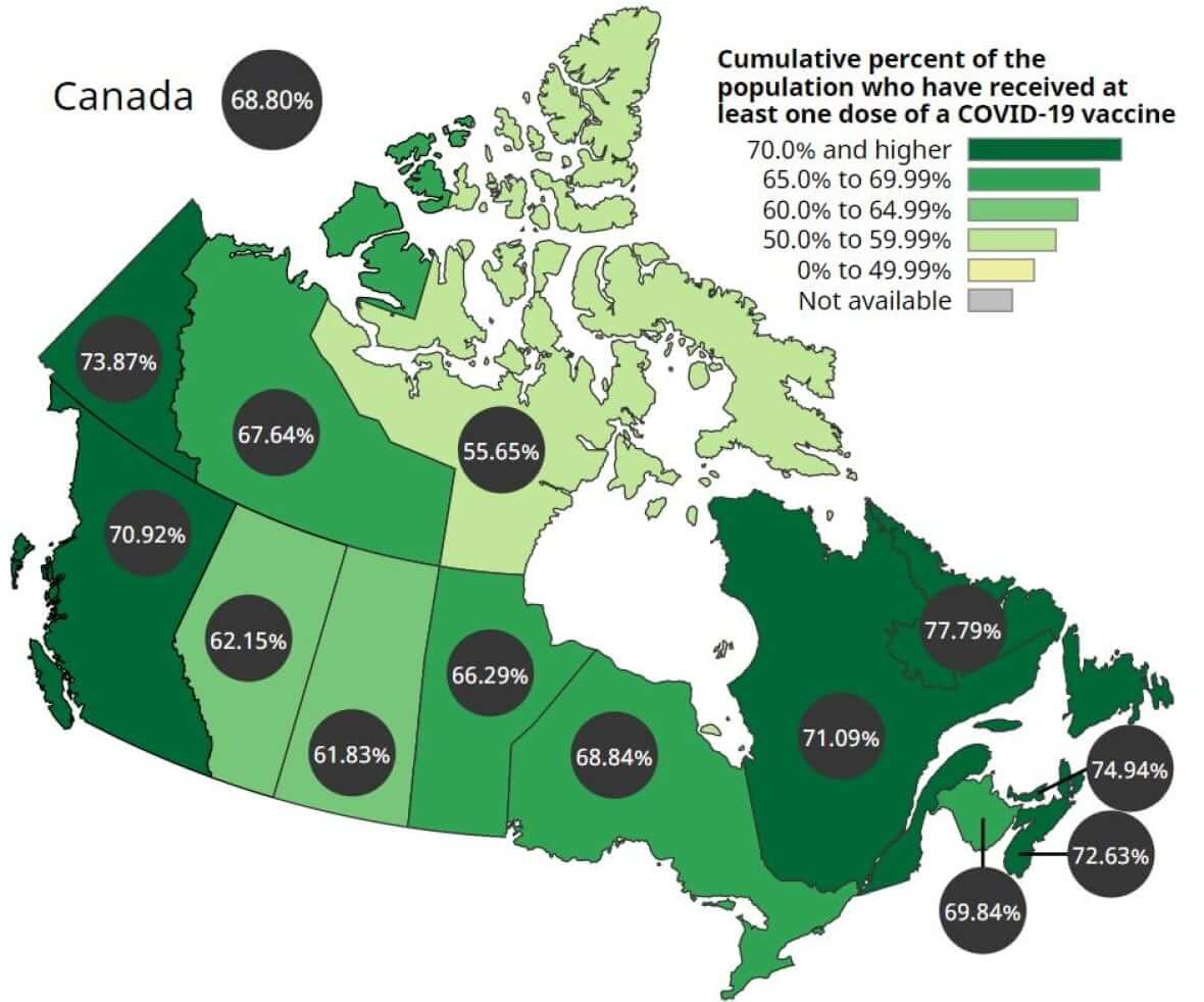 Canadians with one dose of a COVID-19 vaccine-Milenio Stadium-Canada